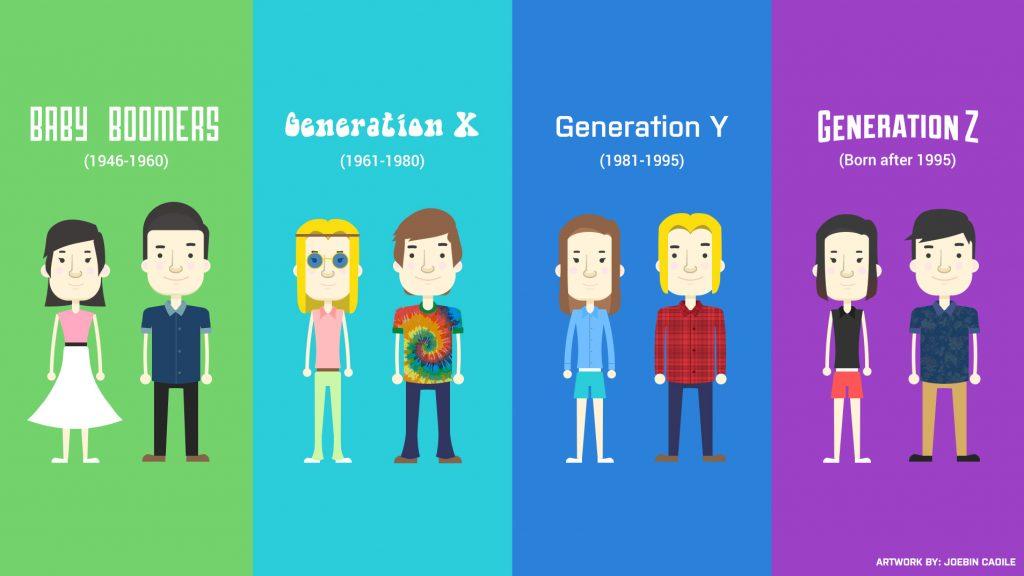 Generazione Z e engagement: il caso Scuolazoo