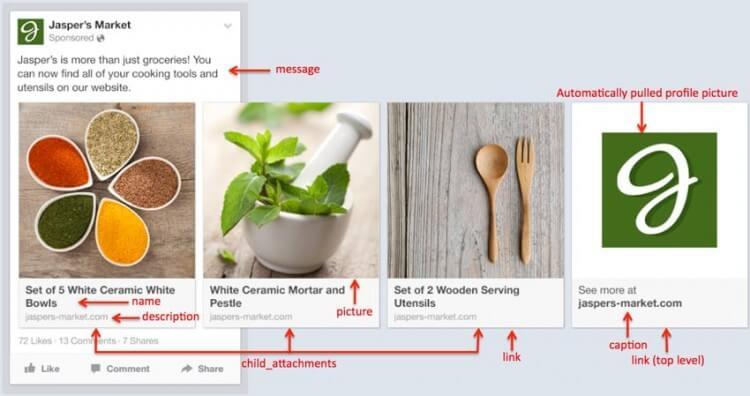 Come creare inserzioni sponsorizzate su Facebook